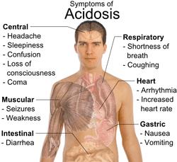 Lactic Acidosis - Diabetic Live