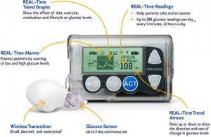 Minimed Paradigm 722 Insulin Pump